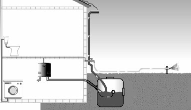 The First Residential Rainwater Cistern In The City Of